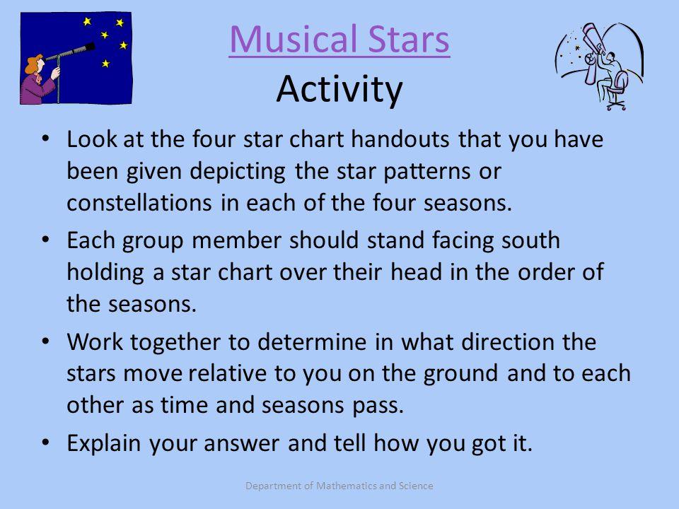 Musical Stars Activity