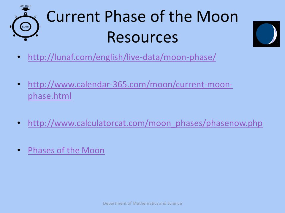 Current Phase of the Moon Resources