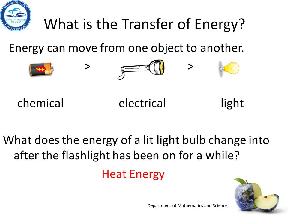 What is the Transfer of Energy
