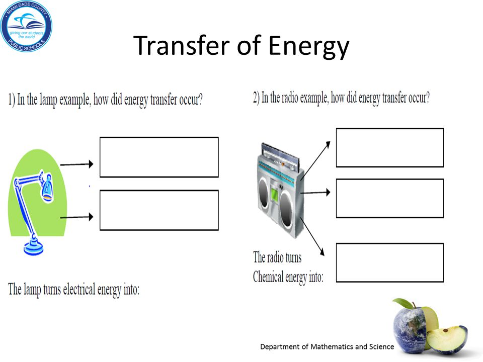 Transfer of Energy A. A. B. B. C.