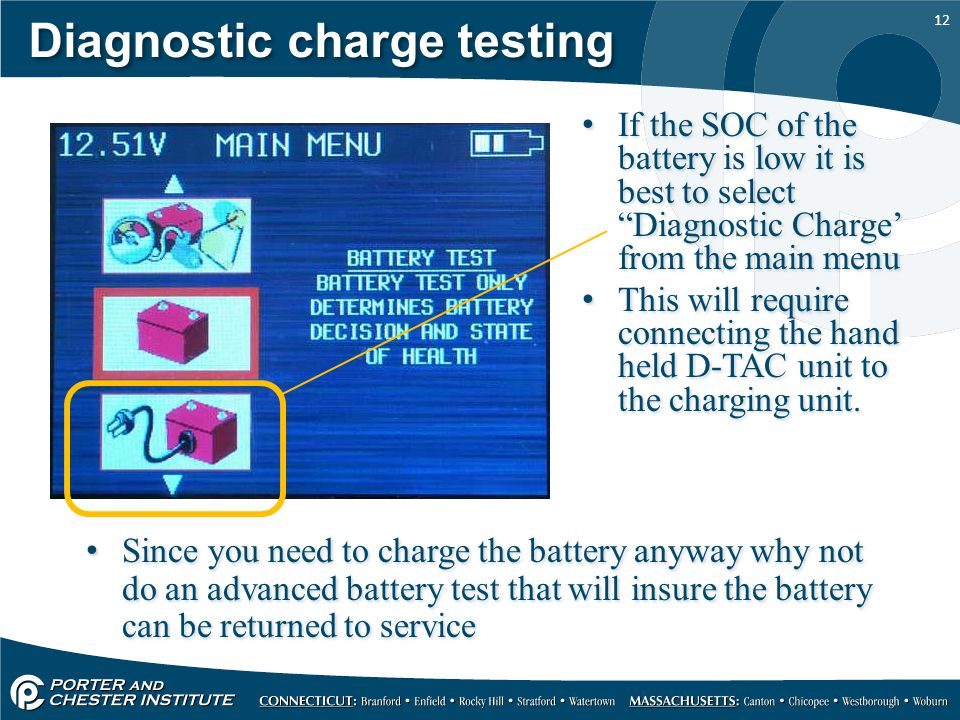 Diagnostic charge testing