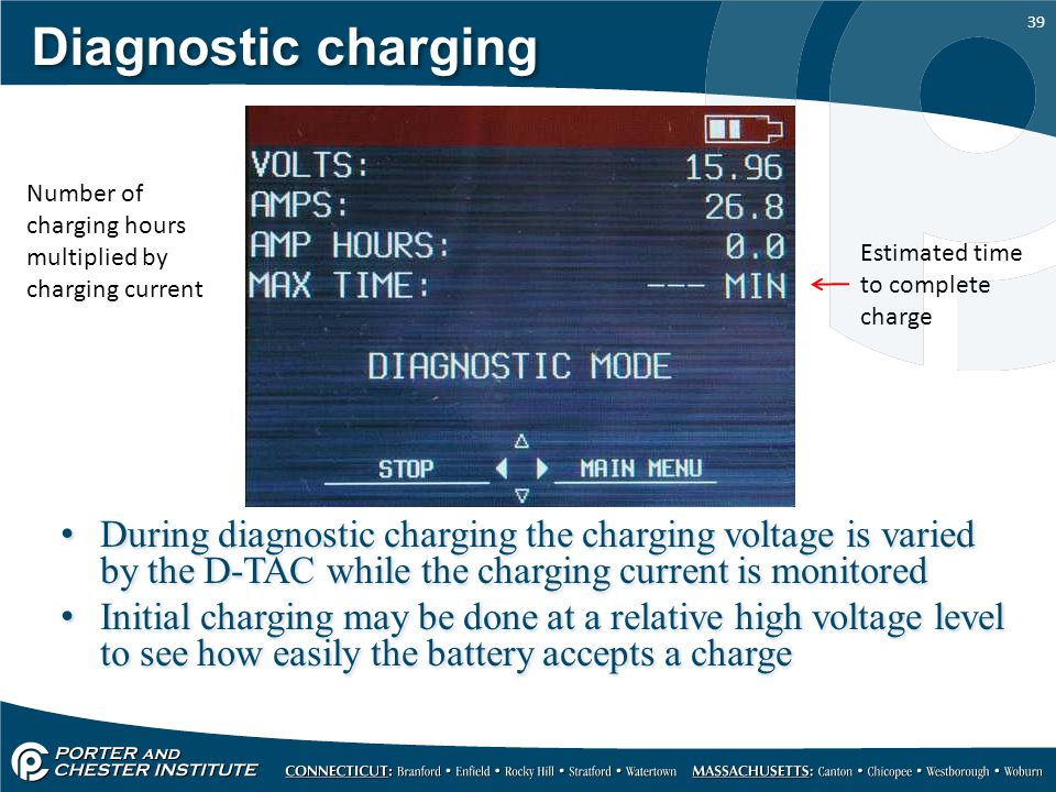 Diagnostic charging Number of charging hours multiplied by charging current. Estimated time to complete charge.