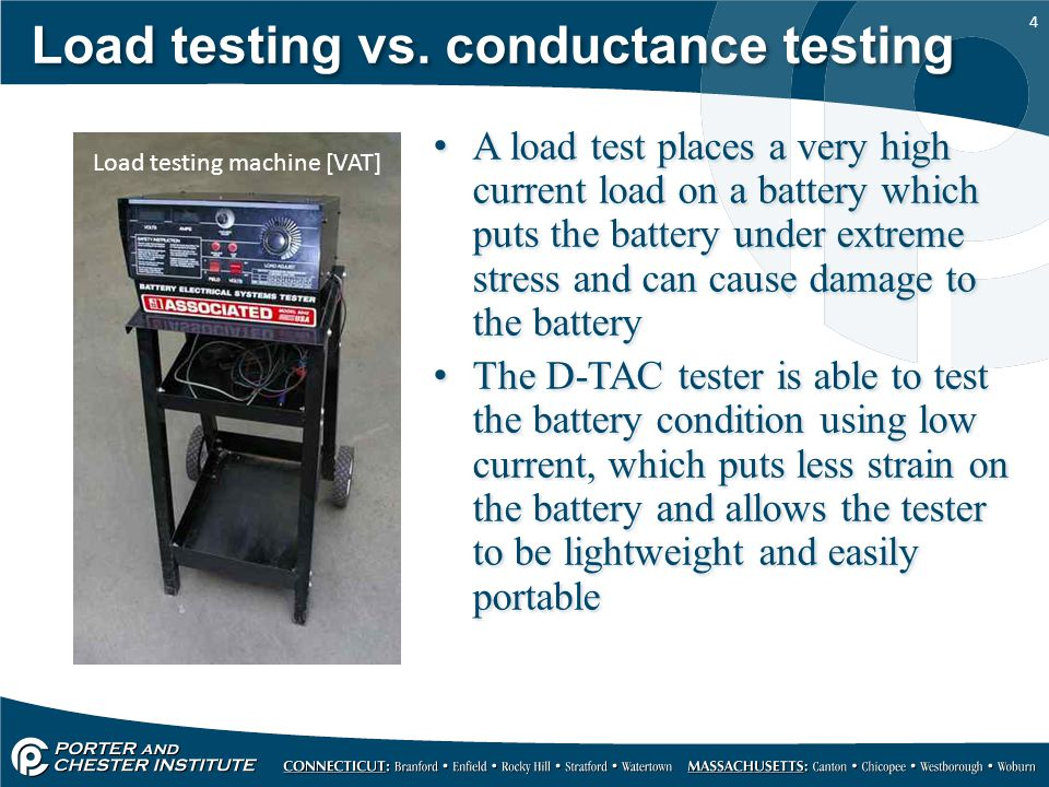 Load testing vs. conductance testing