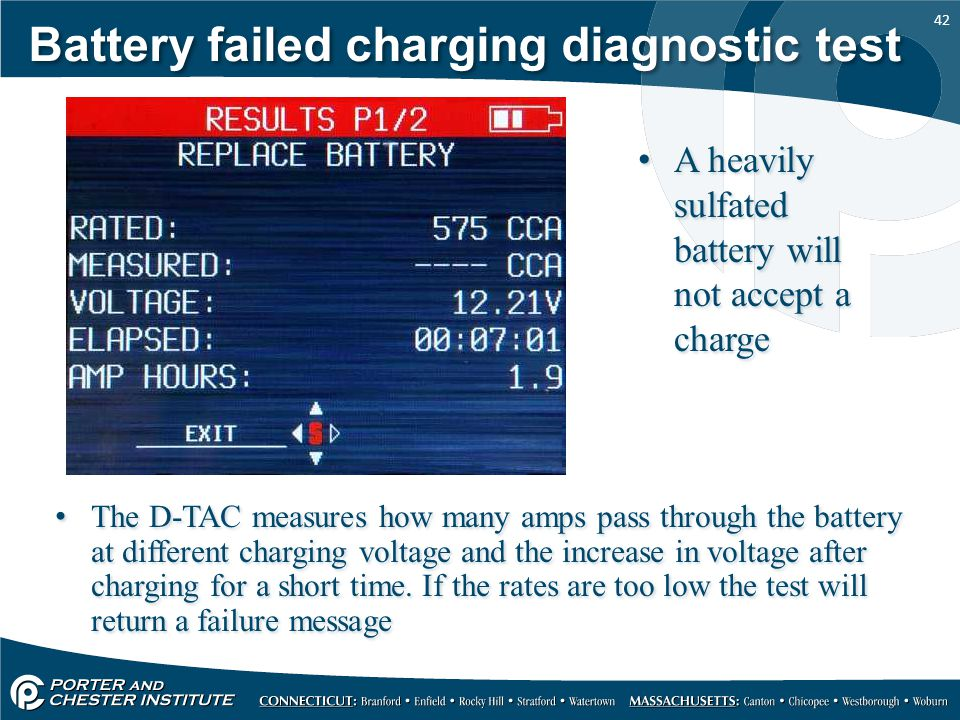 Battery failed charging diagnostic test