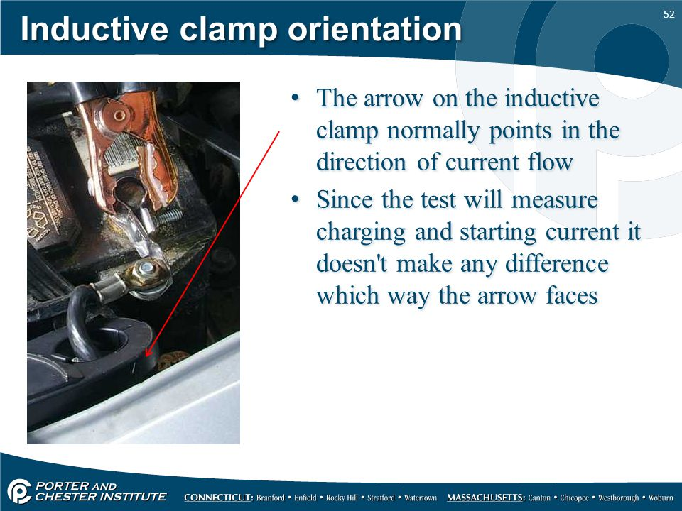 Inductive clamp orientation