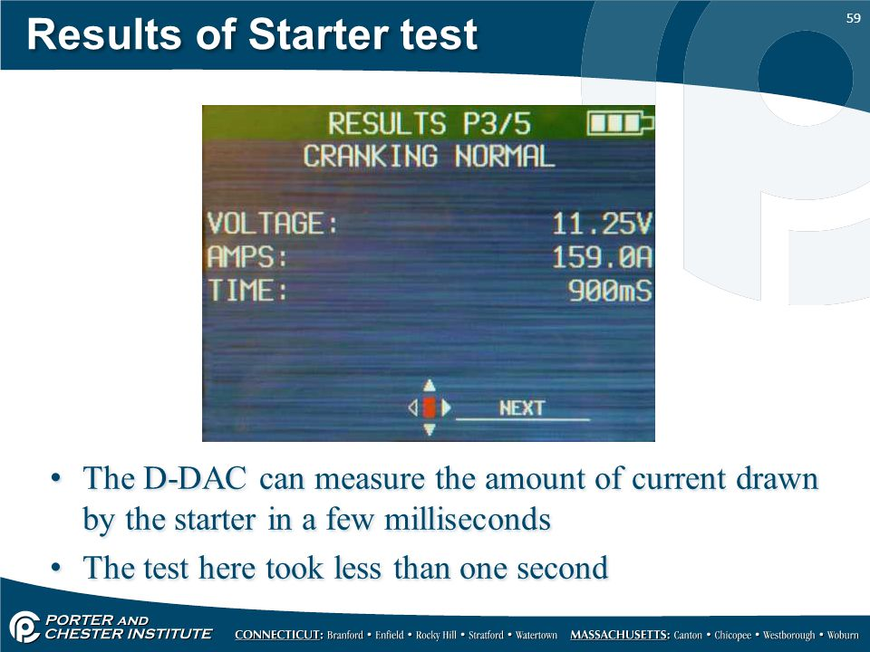 Results of Starter test