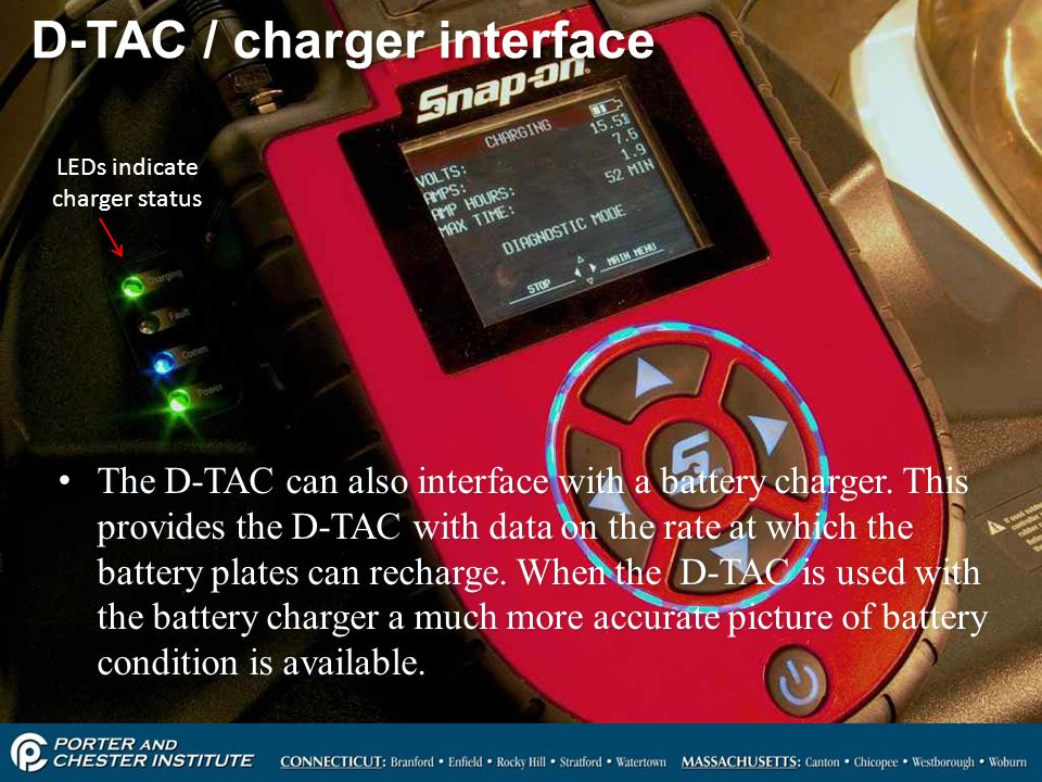 D-TAC / charger interface