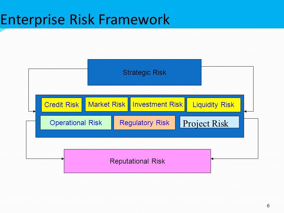 Enterprise Risk Framework