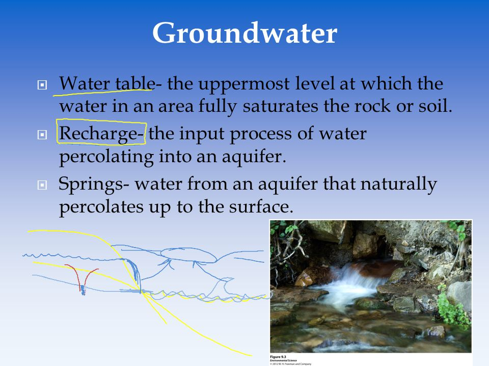 Groundwater Water table- the uppermost level at which the water in an area fully saturates the rock or soil.