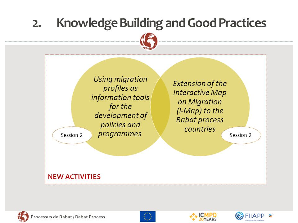 Knowledge Building and Good Practices