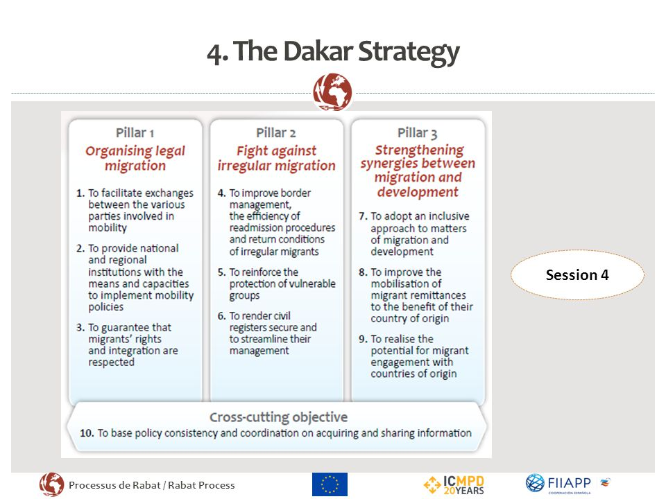 4. The Dakar Strategy Session 4