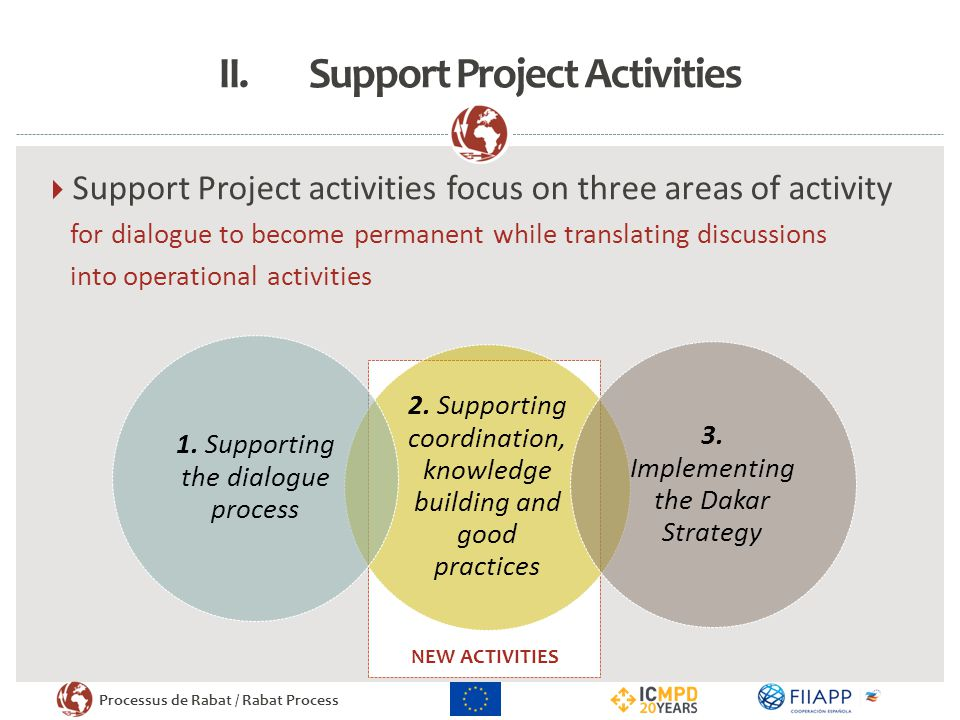 Support Project Activities