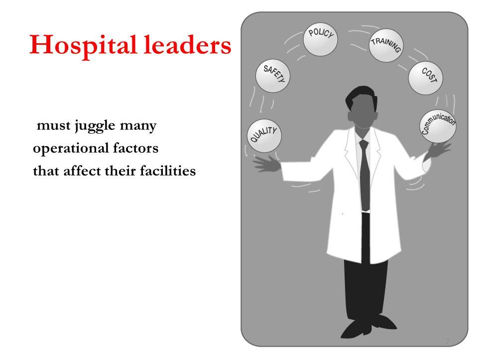 Hospital leaders must juggle many operational factors