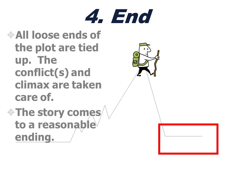 4. End All loose ends of the plot are tied up. The conflict(s) and climax are taken care of.