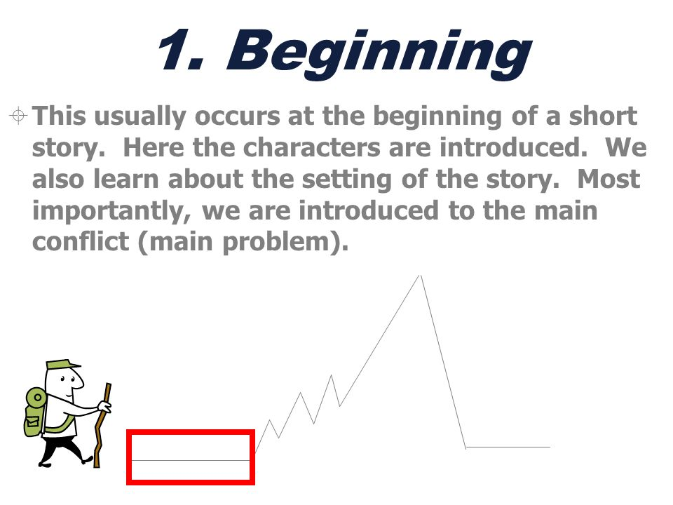 1. Beginning