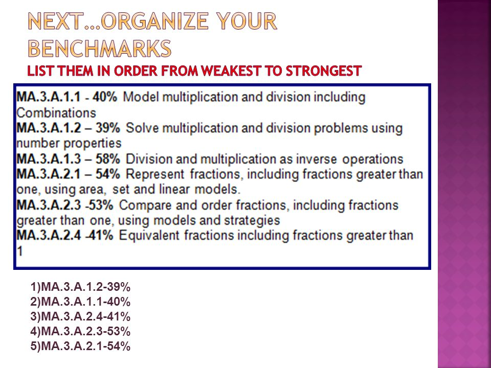 Next…Organize your benchmarks List them in order from weakest to strongest