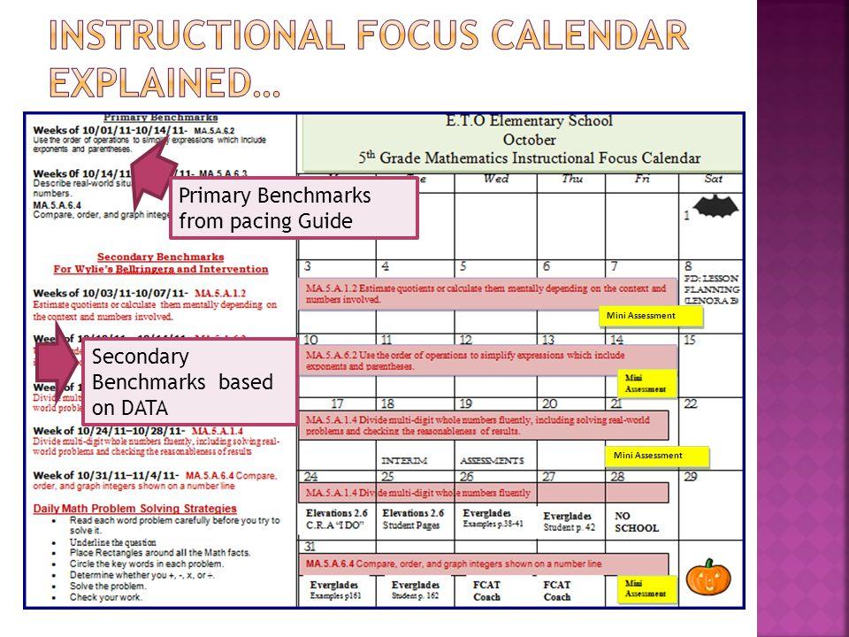 Instructional Focus calendar Explained…