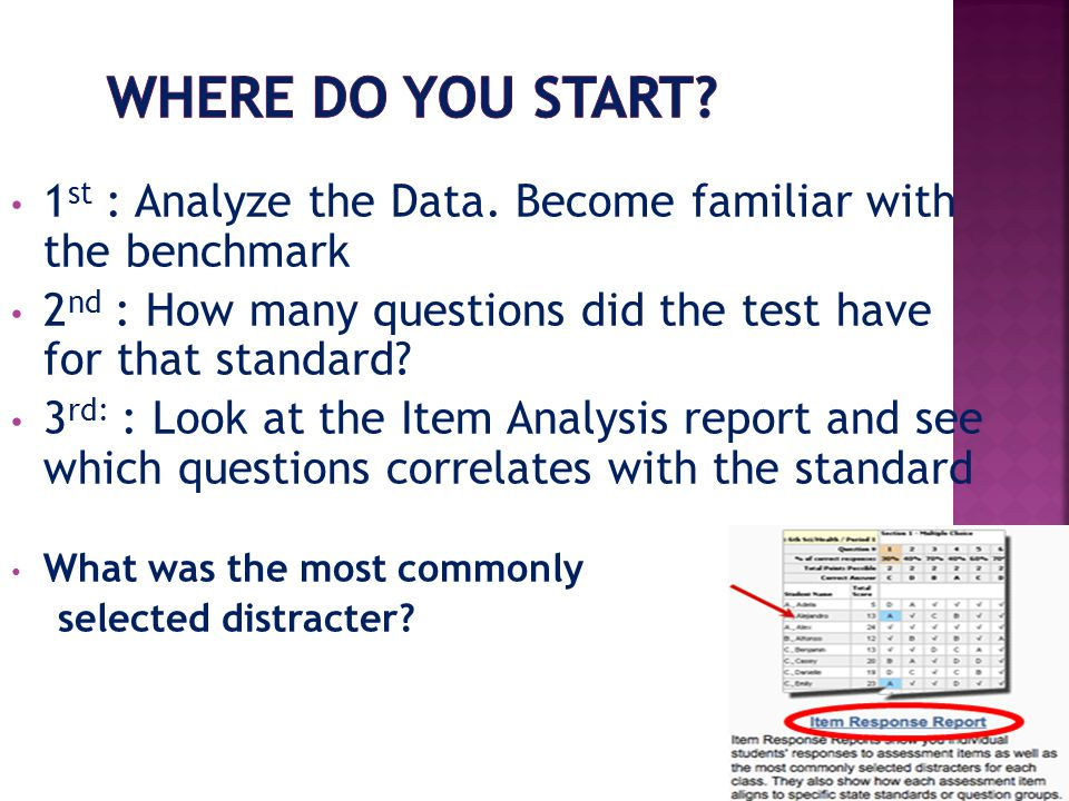 Where Do You Start 1st : Analyze the Data. Become familiar with the benchmark. 2nd : How many questions did the test have for that standard