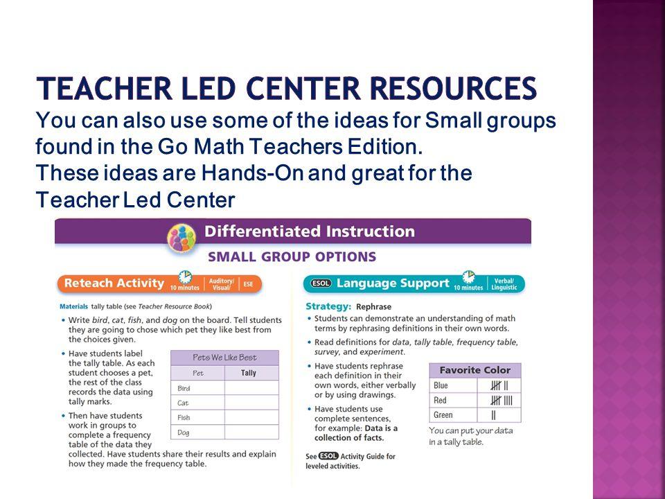 Teacher Led Center Resources