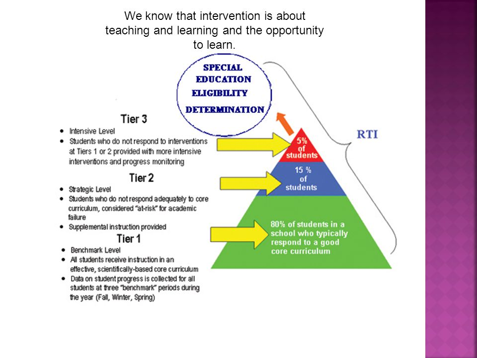 We know that intervention is about teaching and learning and the opportunity to learn.