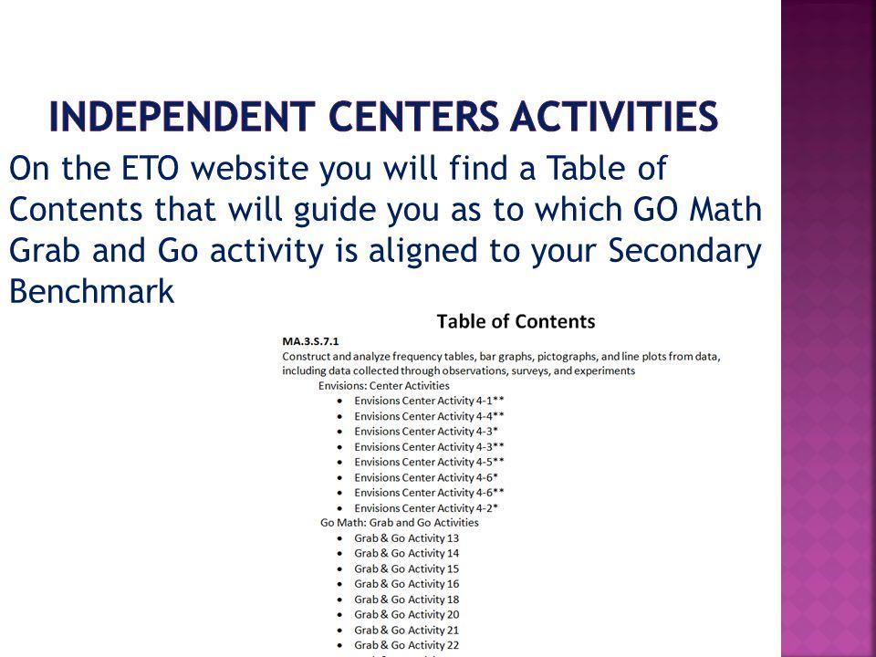 Independent Centers Activities