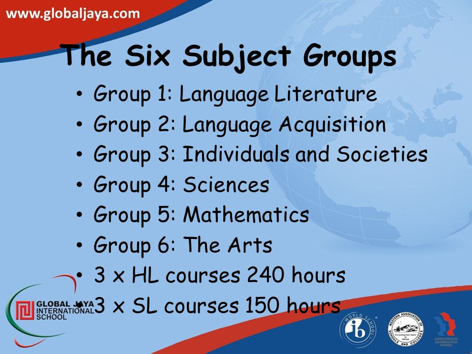 The Six Subject Groups Group 1: Language Literature