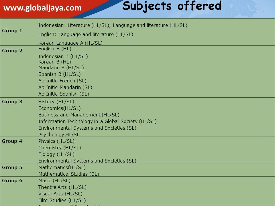 Subjects offered Indonesian: Literature (HL/SL), Language and literature (HL/SL) Group 1. English: Language and literature (HL/SL)