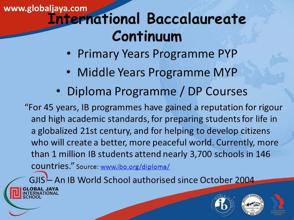 International Baccalaureate Continuum