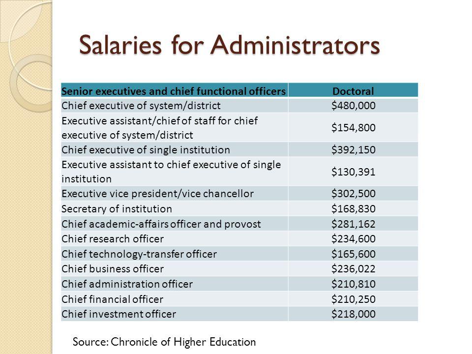 Salaries for Administrators
