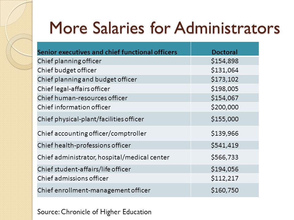 More Salaries for Administrators