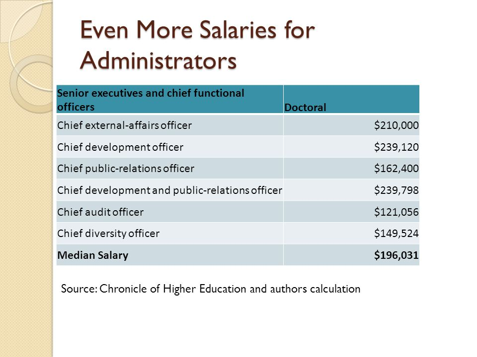Even More Salaries for Administrators