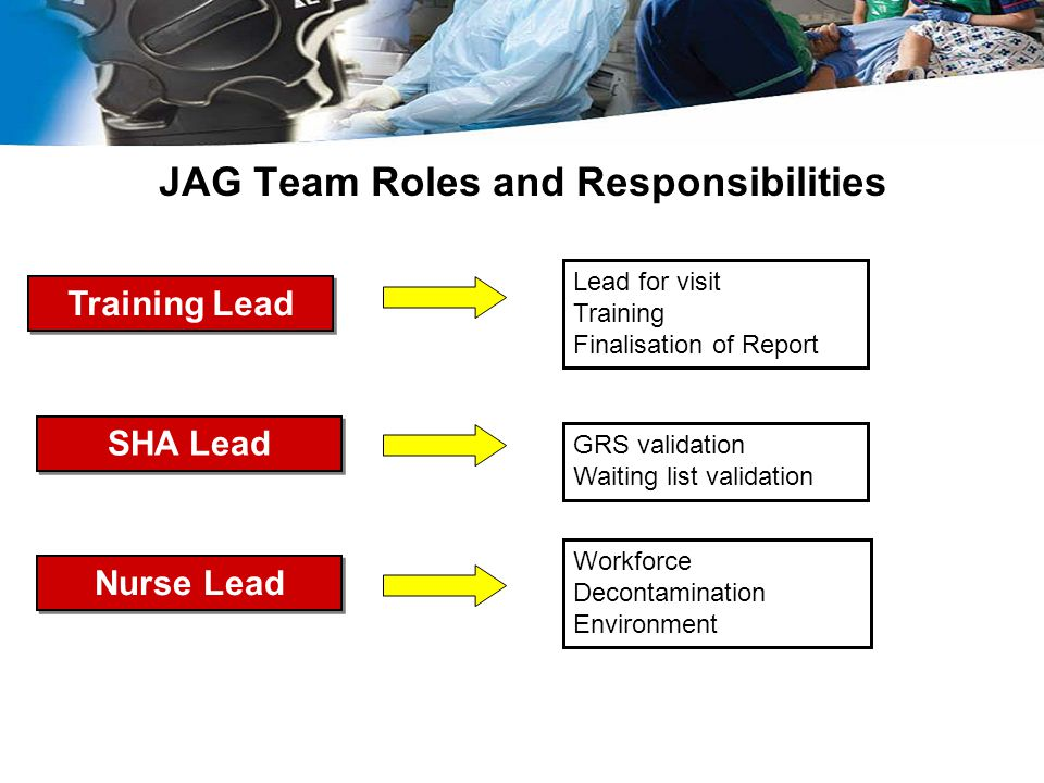 JAG Team Roles and Responsibilities
