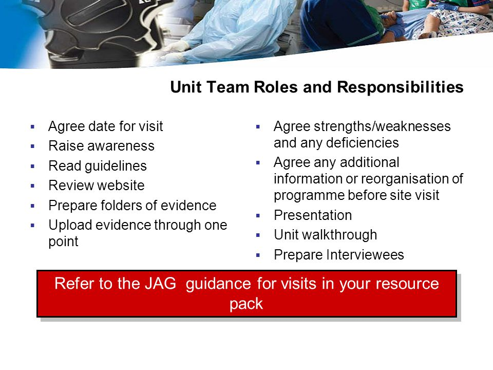 Unit Team Roles and Responsibilities
