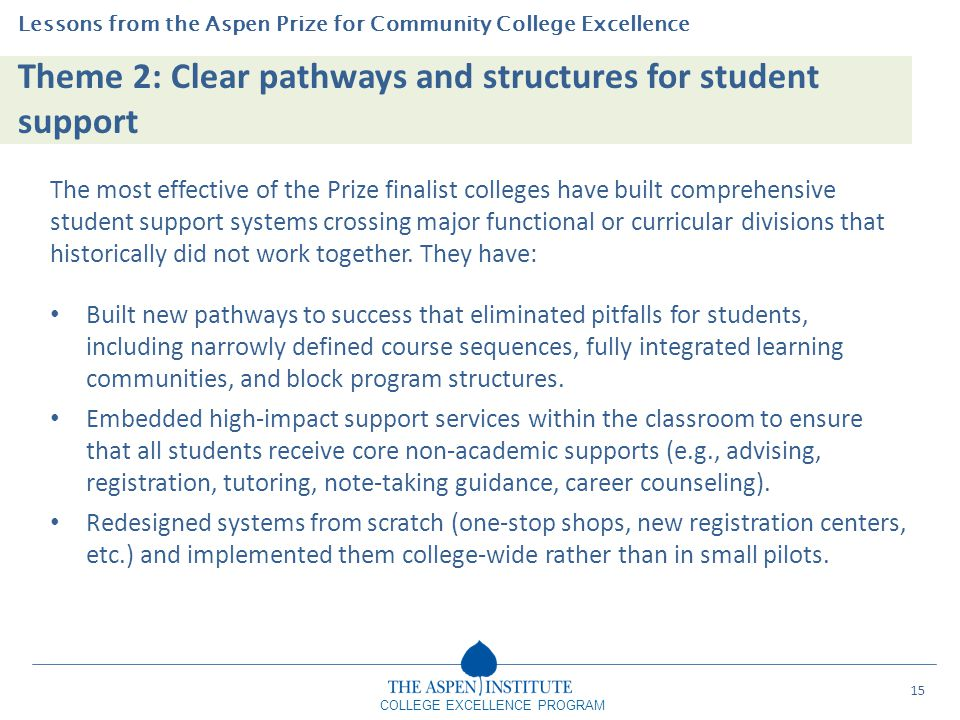 Theme 2: Clear pathways and structures for student support