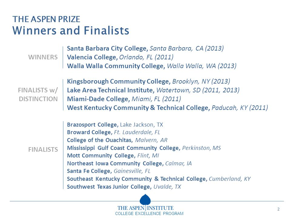 Winners and Finalists THE ASPEN PRIZE