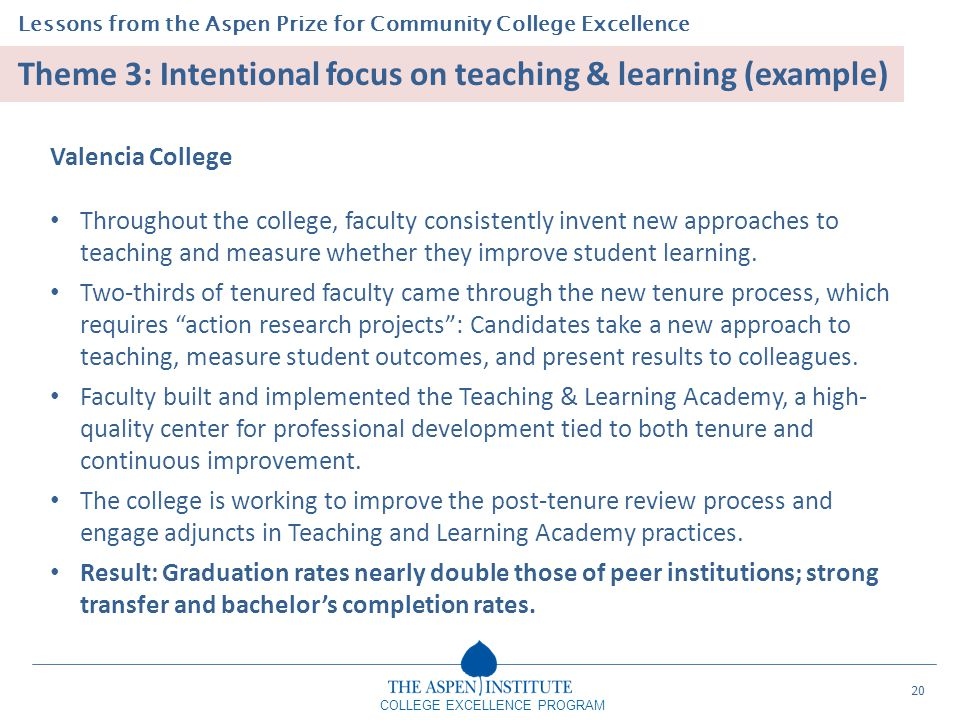 Theme 3: Intentional focus on teaching & learning (example)