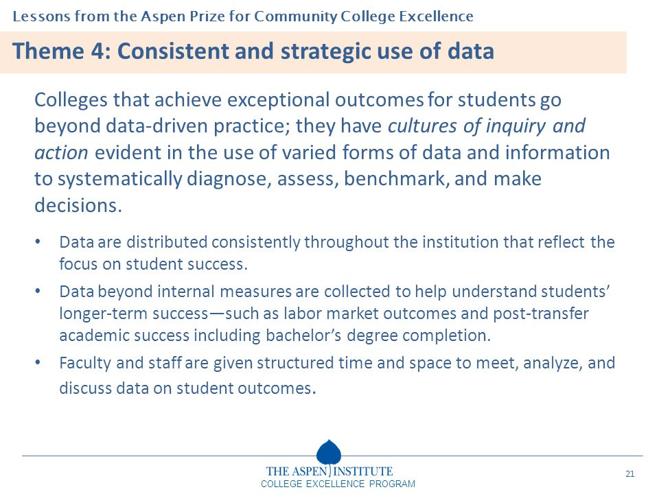 Theme 4: Consistent and strategic use of data