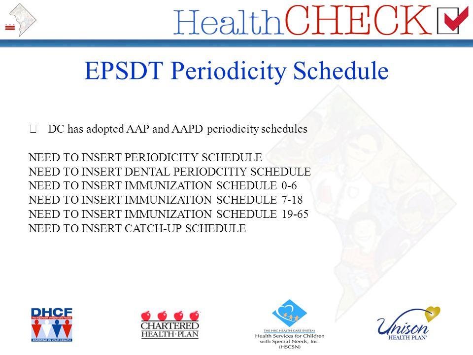 EPSDT Periodicity Schedule