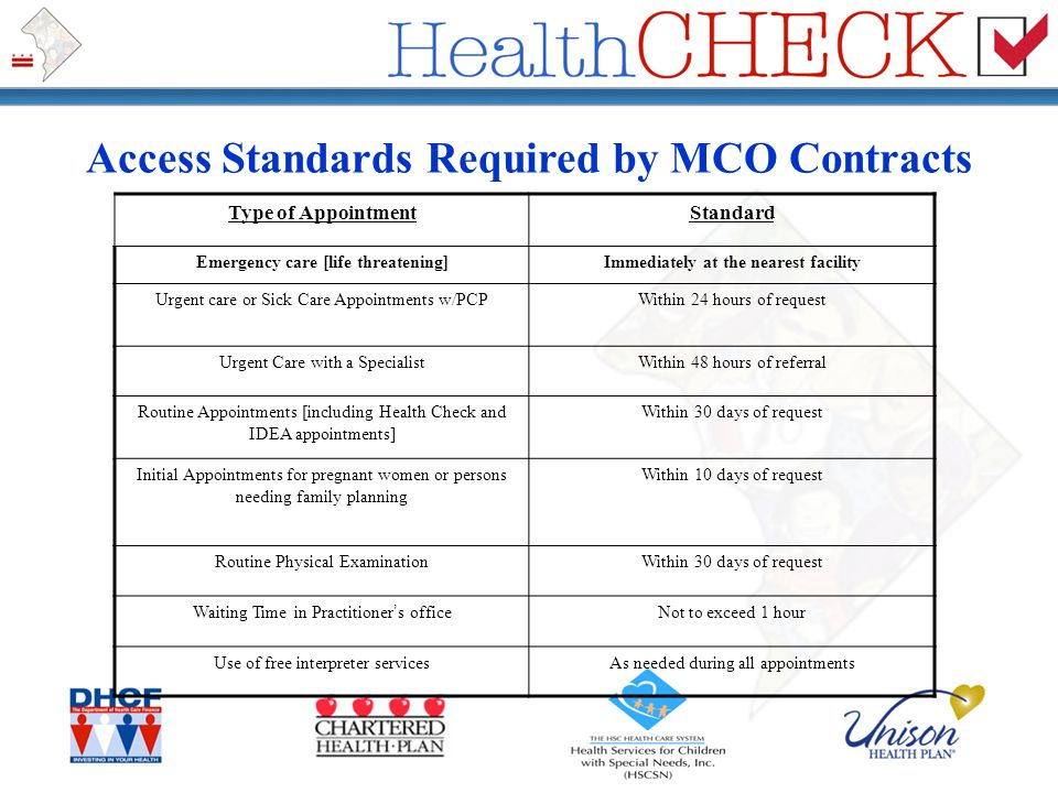 Access Standards Required by MCO Contracts
