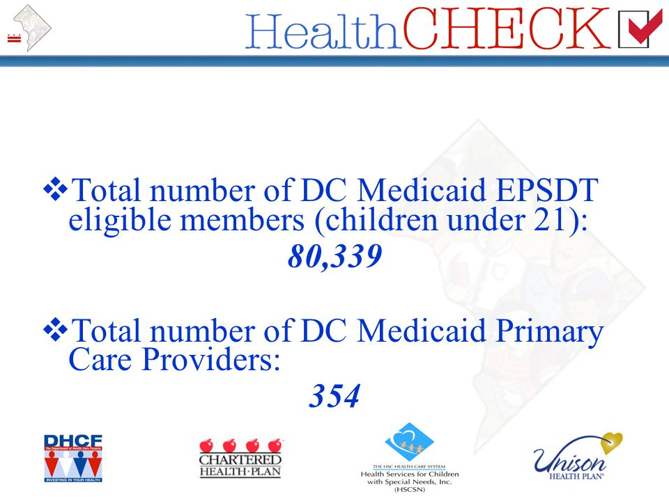 Total number of DC Medicaid Primary Care Providers: 354