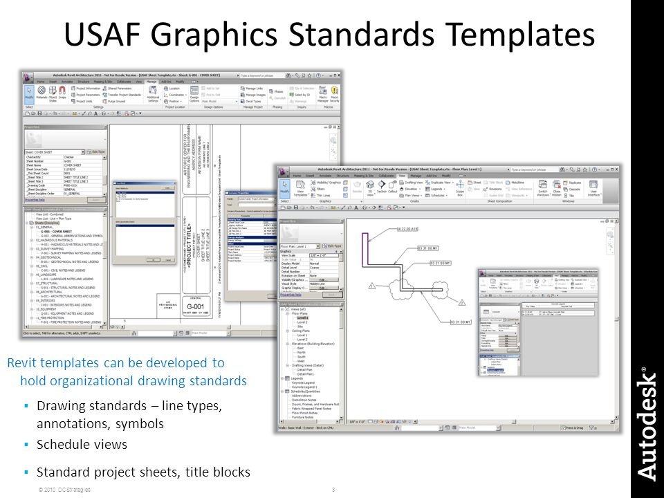 USAF Graphics Standards Templates