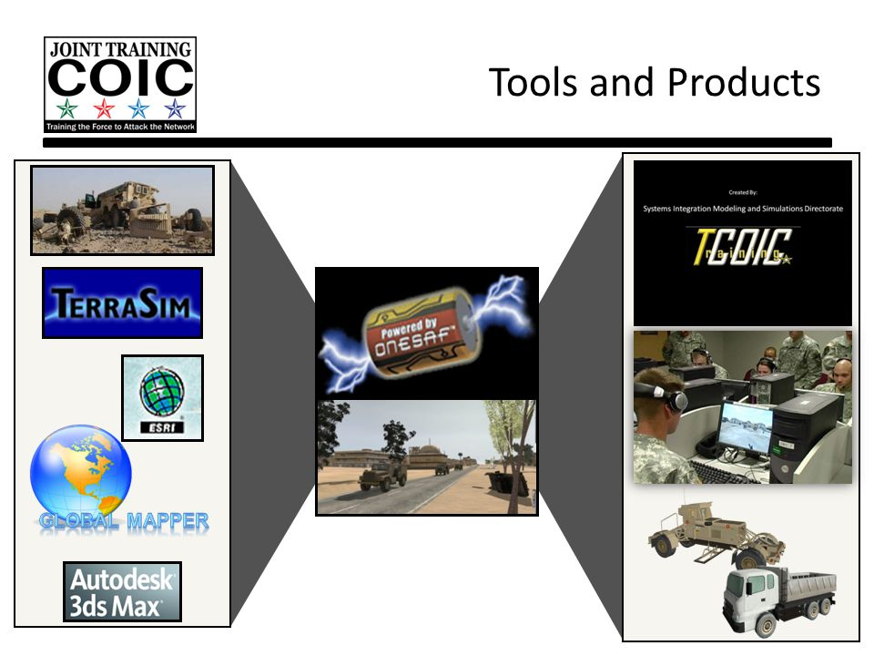 Tools and Products Global Mapper