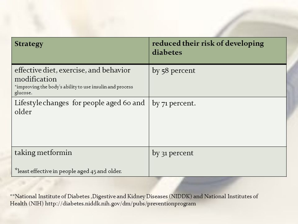 reduced their risk of developing diabetes Strategy