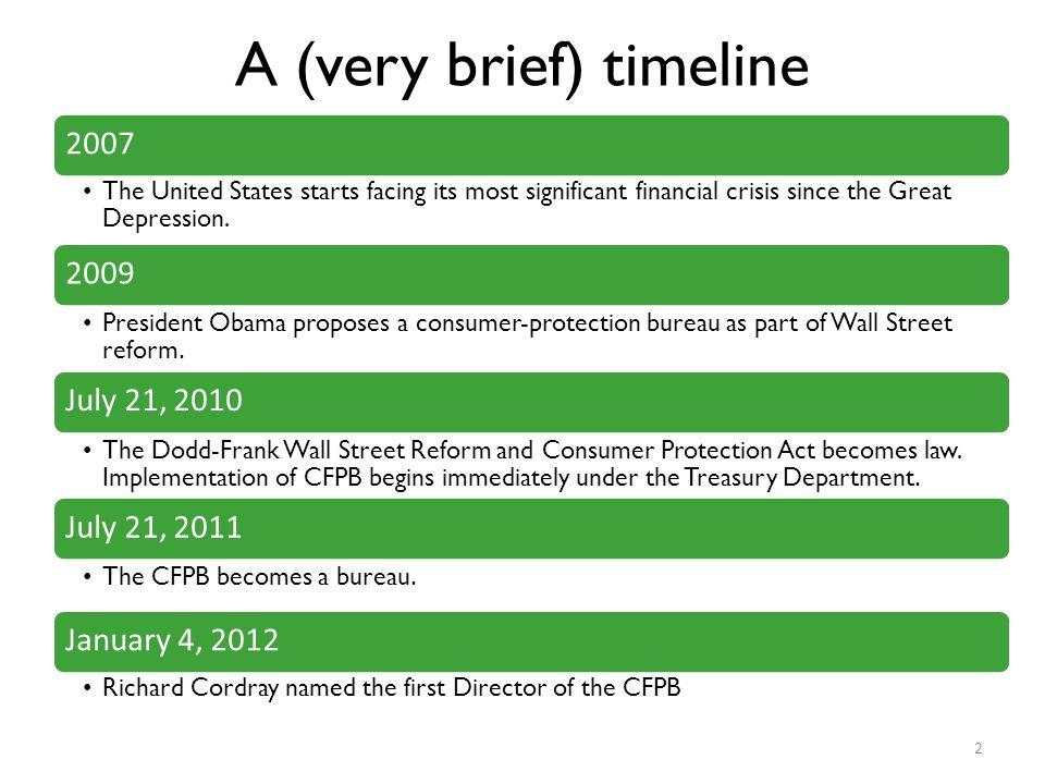 A (very brief) timeline