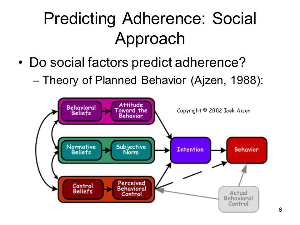 Predicting Adherence: Social Approach