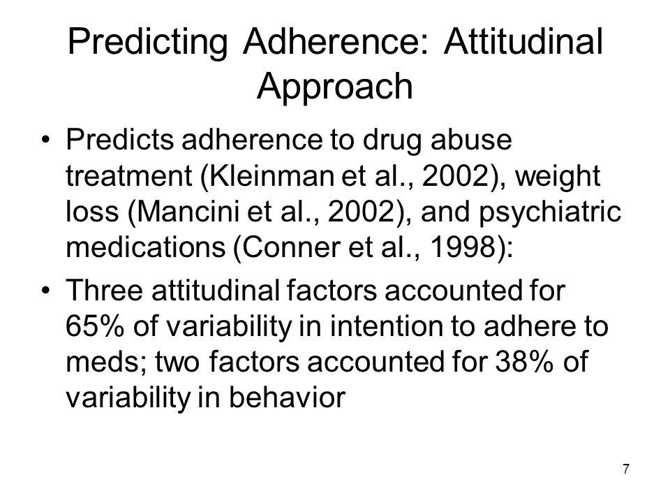 Predicting Adherence: Attitudinal Approach