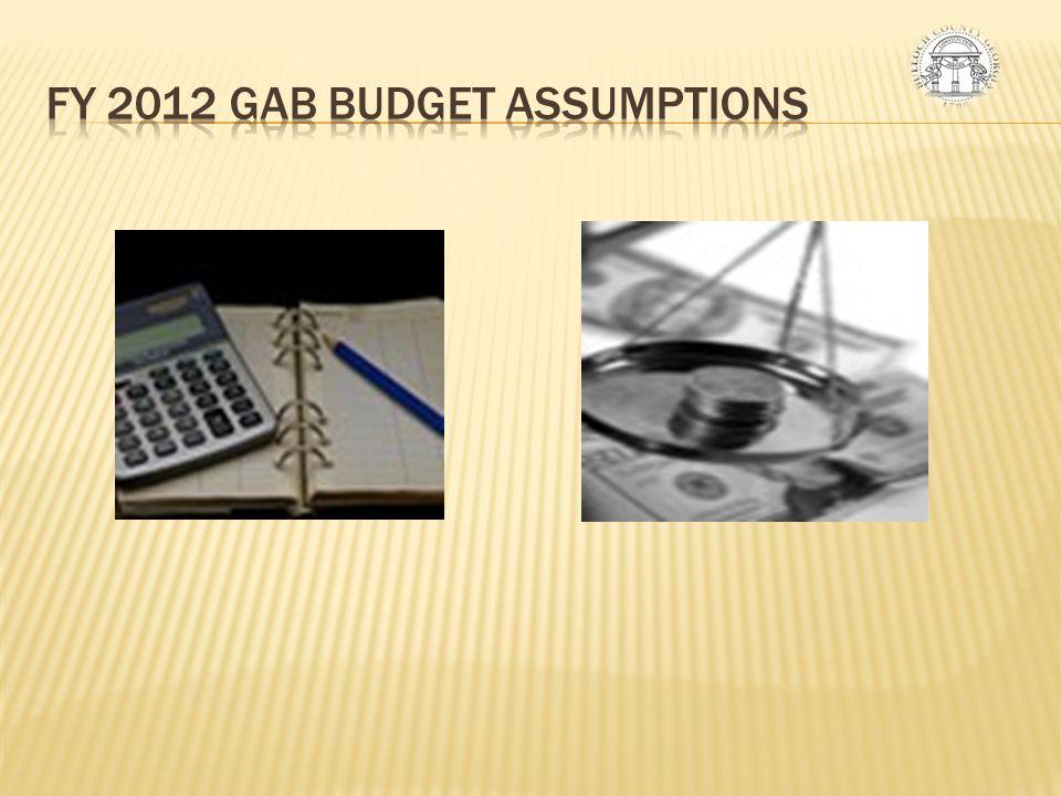 FY 2012 GAB Budget ASSUMPTIONS