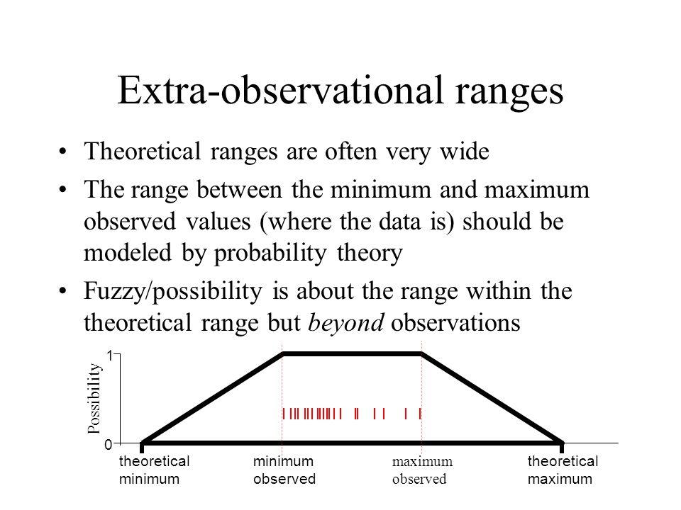 Extra-observational ranges