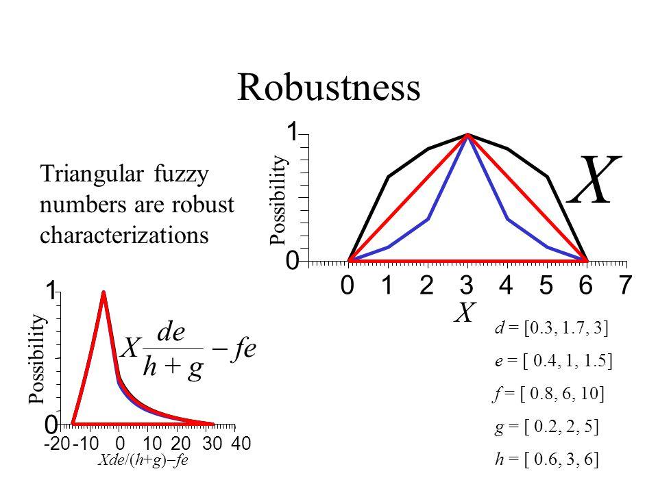Robustness X de X  fe h + g 1 2 3 4 5 6 7 1