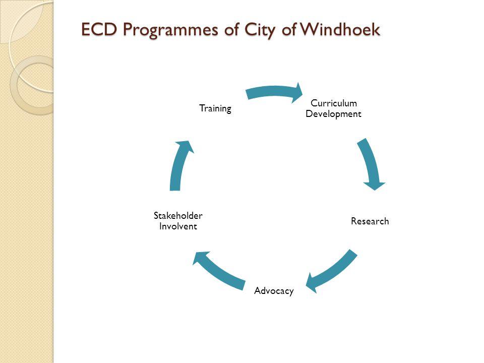 ECD Programmes of City of Windhoek
